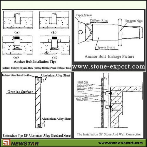 Wall Cladding Granite Wall Cladding Wall Stone Wall Tiles