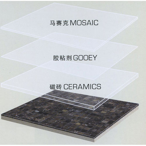 Marble Products,Marble Laminated Ceramics,Mosaic